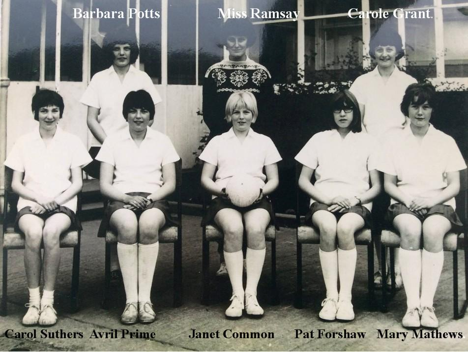Netball Team 196n with names