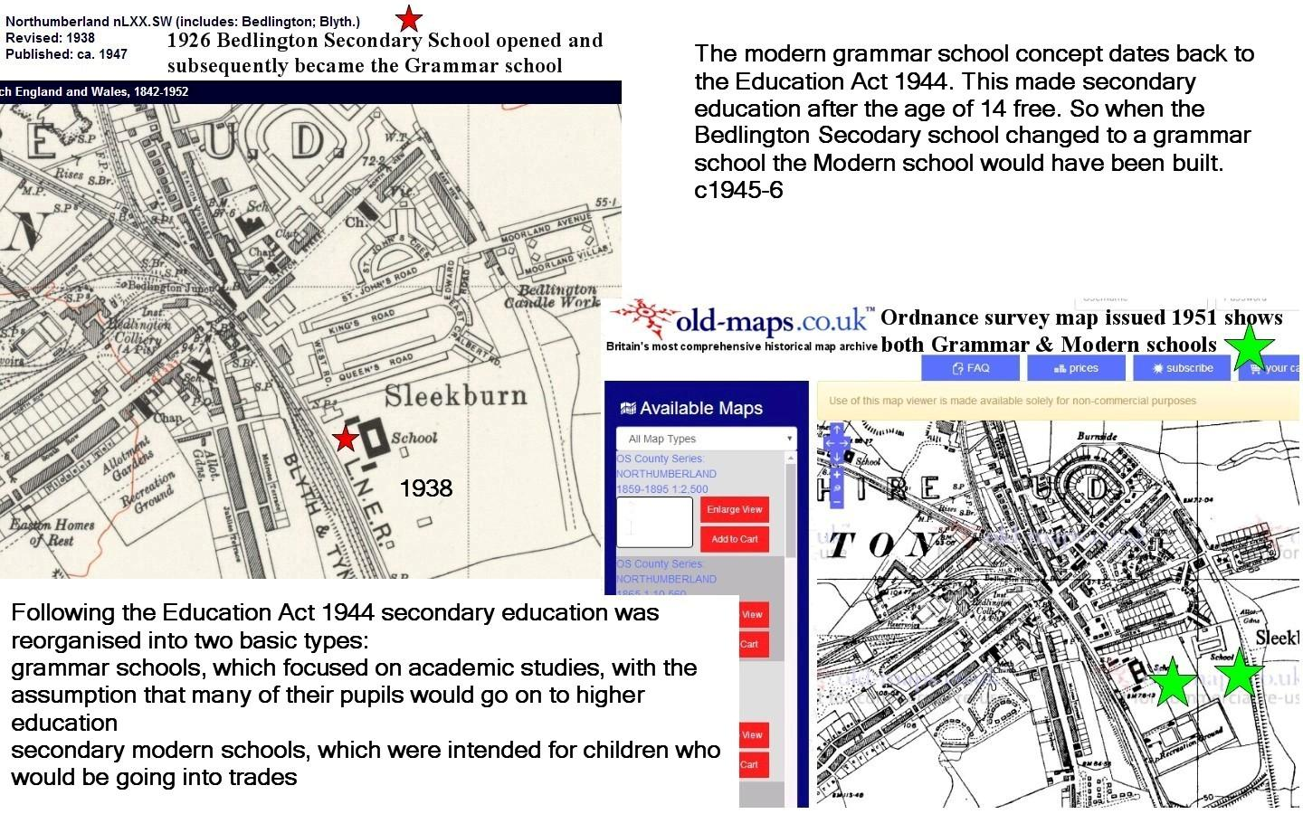 When did the secondary Modern school open 1945-6?
