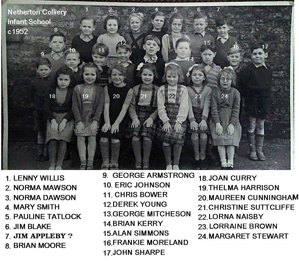 Netherton Colliery infants c1952 named.jpg