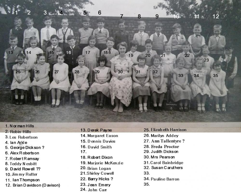 Barrington CP Class 3 c1956 with names.jpg