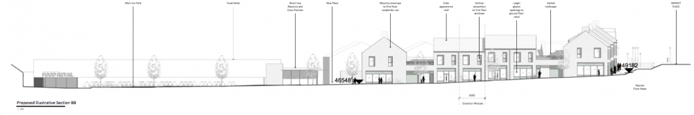 58a6c41bd64b8_httpspublicaccess.northumberland_gov.ukonline-applicationsfiles3C9381D36F3AB712D882E36ADA896EE3pdf17_00444_OUT-PROPOSED2017-02-1710-35-59.thumb.png.8a02671b54eec225ccfdff0452bcbe36.png