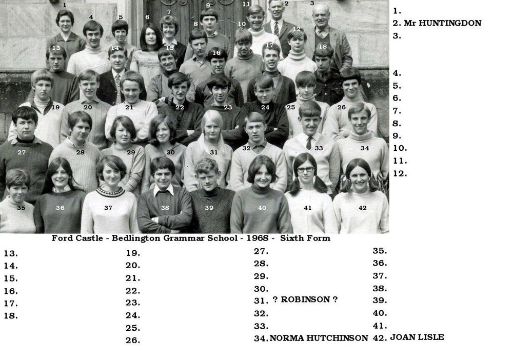 1968 Sixth Form At Ford Castle named.jpg