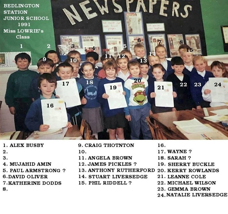 1991 Miss Lowrie's Class named.jpg